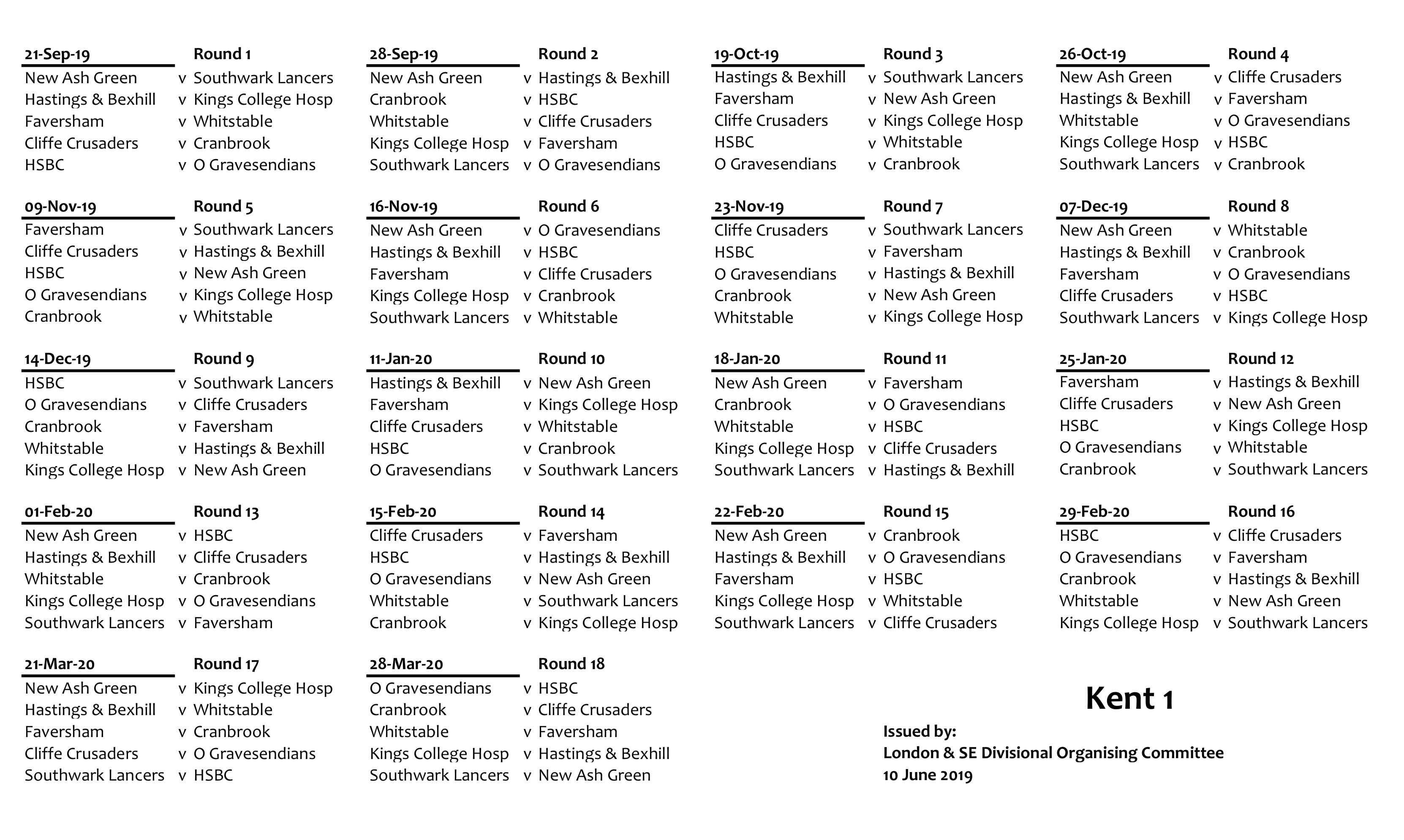 Kent County RFU » RFU Leagues in Kent